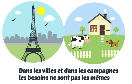 rachat credit ville campagne