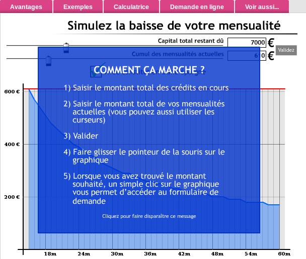 simulateur credit mutuel