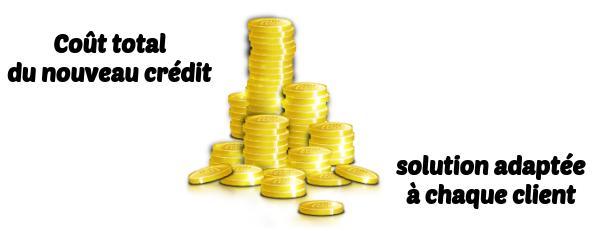 Financo rachat credits