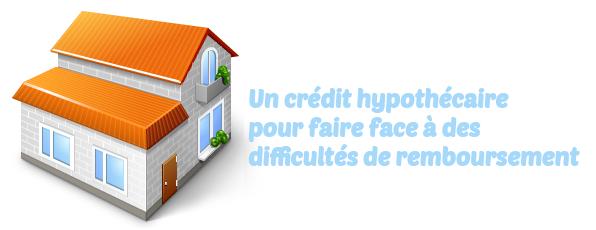 credit hypothecaire proprietaires