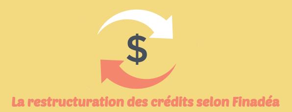 Finadea regroupement credits